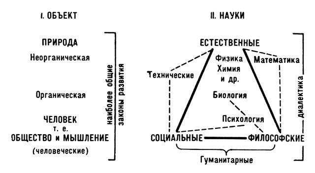 Значение теории Дарвина для развития естествознания и оценка его основоположниками марксизма-ленинизма.